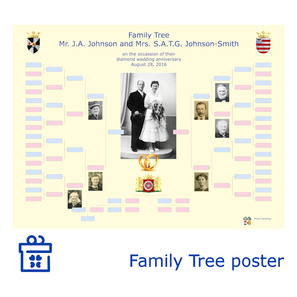 Family Tree poster Gift