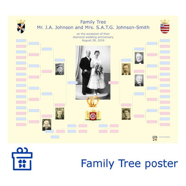 Family Tree poster Gift